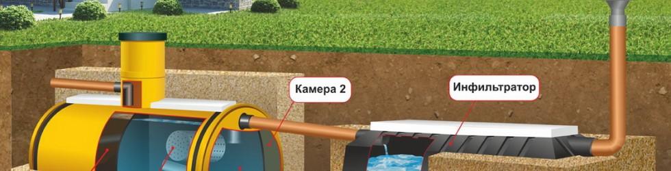 Система канализации в частном доме в Нижнем Новгороде