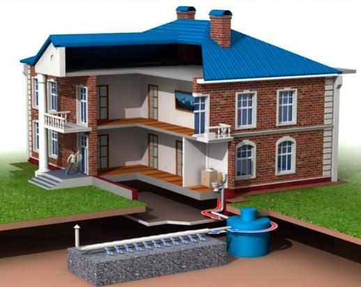 Виды коллекторов для канализации и водоотведения