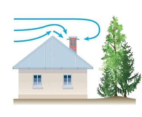 Отчего возникает обратная тяга в дымоходе?