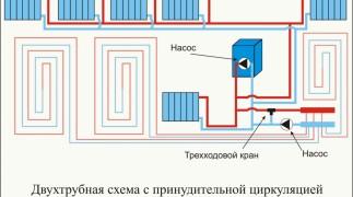 Воздушное отопление частного дома фото 1