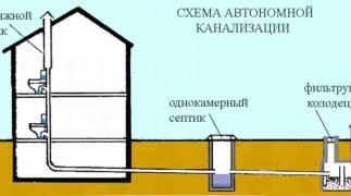 Система канализации в Нижнем Новгороде фото 2