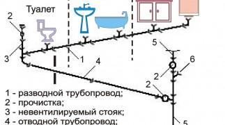 Система канализации в Нижнем Новгороде фото 3