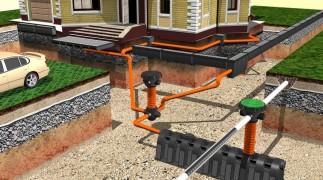 Монтаж канализации - цена в Нижнем Новгороде и Нижегородской области фото 1