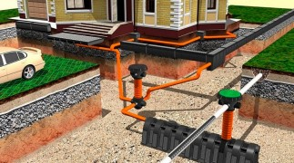 Прокладка канализации внутридомовой и наружной в Нижнем Новгороде и Нижегородской области фото 3