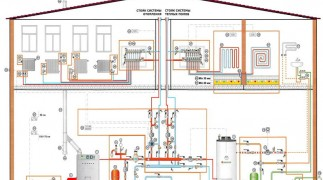 Монтаж котлов отопления в Нижнем Новгороде и Нижегородской области фото 1