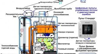 Качественные газовые котлы в Нижнем Новгороде.  фото 2