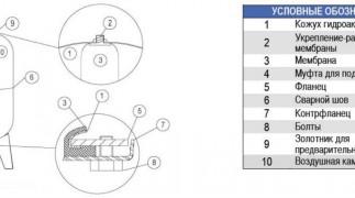 Гидроаккумулятор для систем водоснабжения с дешевой установкой в Нижнем Новгороде. фото 3