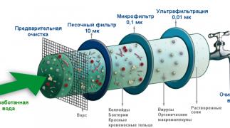 Эффективные способы очистки воды в Нижнем Новгороде. фото 3