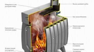 Отопительная печь длительного горения по самой низкой цене в Нижнем Новгороде. фото 1