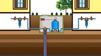 Централизованное и нецентрализованное водоснабжение «под ключ» в Нижнем Новгороде фото 1